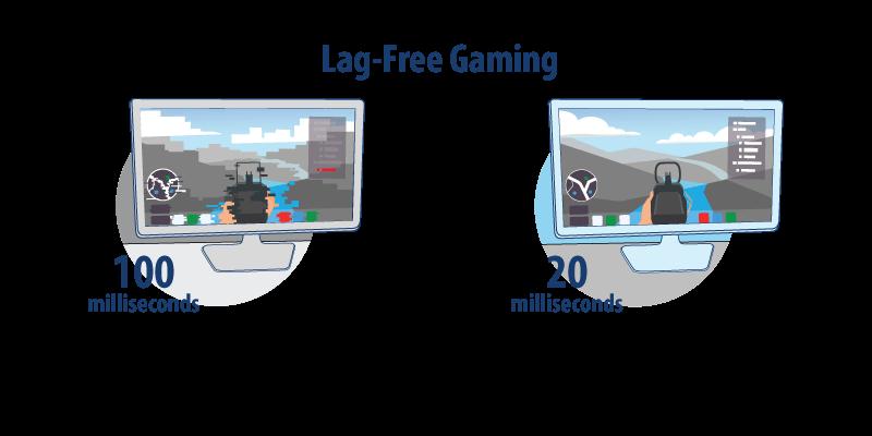 5G-gaming