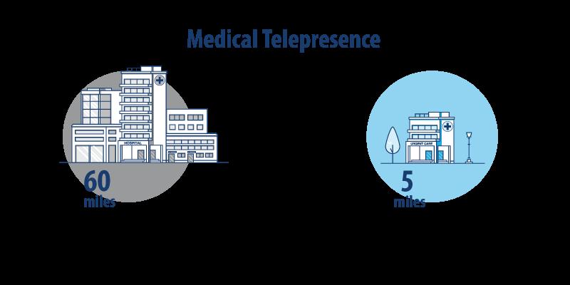 5G-medical